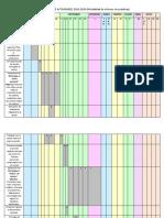 CRONOGRAMA DE ACTIVIDADES DEL INFORME 2019.docx