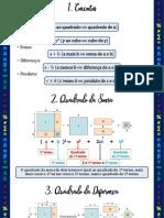 Aula 02 - 1ª Série - B02 Produtos Notáveis e Fatoração - Slides