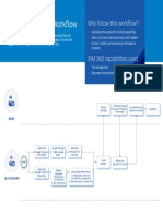 Bid Management Workflow.pdf