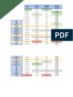 Oil data - Sergiu Gabor -2020 - Sheet1