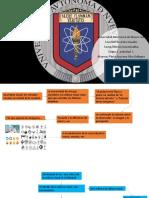 coco etapa 3 actividad 1 .pptx