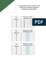 tcf-canada_nclc.pdf