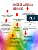 ES_ENDERSON_Lugo_MIII.pdf