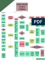 FLUJOGRAMA ECOURBANISMO.pdf