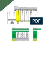 Analisis de muestras