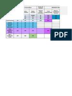 Ejercicios de aplicación sobre contabilidad nacional escenario 2-1