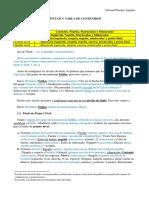 2. Títulos y tabla de contenidos