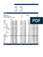 20141014 Marketing channel traffic plan 12.12 V.7 _ Lzada