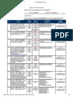 ENCUMBRANCE FORM206-5.pdf