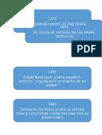 LINEA DEL TIEMPO - Recuperado.docx