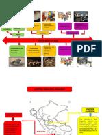 PERIODIZACION DE LA HISTORIA DE LA EDUCACION PERUANA