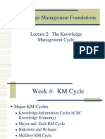 Foundations+of+Knowledge+Management
