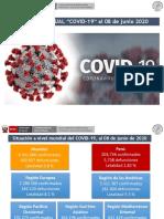 Corona Virus 080620