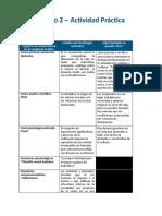 API 2 Ética y Deontología Profesional