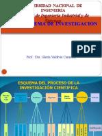 EL PROBLEMA DE INVESTIGACIÓN.ppt