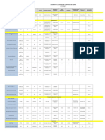 Copy of Seguimiento Clibración de equipos 283-VSep2018
