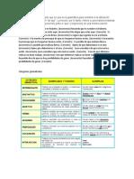 dequeismo y reglas gramaticales.docx