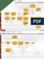 Processo Contas à Pagar - 2 Montagem das contas diárias - v01
