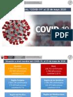 Corona Virus 250520