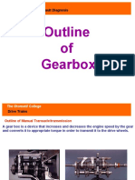 gearbox manual