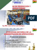 Unidad 1 Sistemas de Produccion y Productividad