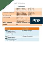 FORMULAS ÁCIDAS.pdf