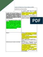 Resumen Código Orgánico de Planificación y Finanzas Públicas COPFP (1)