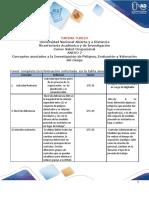 Anexo 2- Conceptos Asociados YARIMA TURIZO
