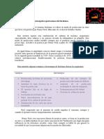 Resumen Del Fordismo Axk II. 7A