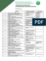 SUGERENCIA-EJEMPLO-DE-INFORME-ANUAL-ÁREA-DE-EDUCACIÓN-RELIGIOSA-EVALUACION-FORMATIVA-1