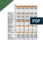 Estado Finacieros presupuestados