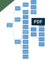 mapa conceptual cap2.docx