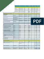 Action Planning for ToRs of CMT.xlsx complete