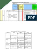 FRM_IPERC-Riesgo-Biologico-COVID-19-MCS(1)