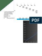 Cost Budgeting S-Curve.xlsx