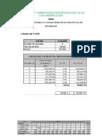 Analisis económico  y financiero del cacao