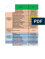 Capacitaciones 2020 APM