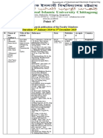 Report of research publication of the Faculty Members.docx