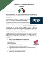 Ficha Informativa - modelos pedagógicos