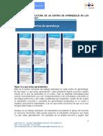 ANEXO MSTS 4. DEFINICIÓN DE ETAPA DE DESCONTEXTUALIZACIÓN Y MOMENTOS DE LOS CENTROS DE APRENDIZAJE