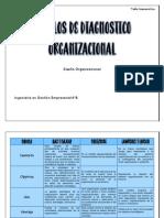 MODELOS DE DIAGNOSTICO ORGANIZACIONAL