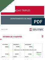 GENERALIDADES DE APLICATIVOS ESPECIALES. TRANSFERENCIA TRIPLE