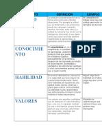 ATRIBUTO DE LA COMPETENCIA.docx