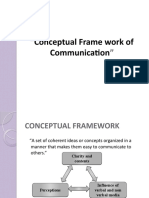 Conceptual Frame work of Communication.pptx