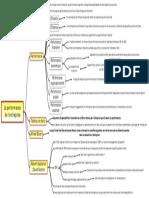 performancentreprise.pdf