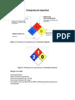 Pictograma de Seguridad del Amoniaco anhidrido