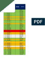 Copia de Matriz Requerimiento 2020.xlsx