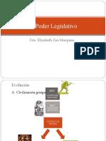 El Poder Legislativo 2