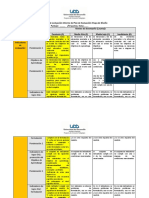Rúbrica de evaluación Informe de Plan de Evaluación Etapa Diseño