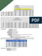 Proyección anual planilla.xlsx